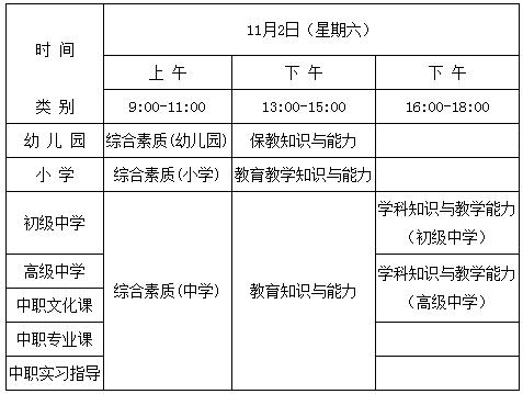 北京2019下半年教师资格证准考证打印时间