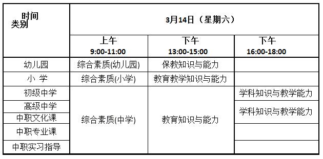 重慶市2020上半年教師資格證考試筆試公告