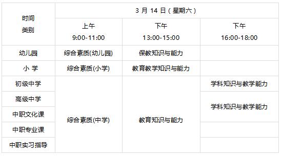 2020年河南春季教师资格证笔试考试时间已定