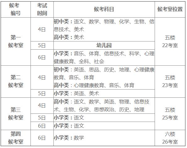湖北襄阳市2019下半年教师资格证面试安排重要通知