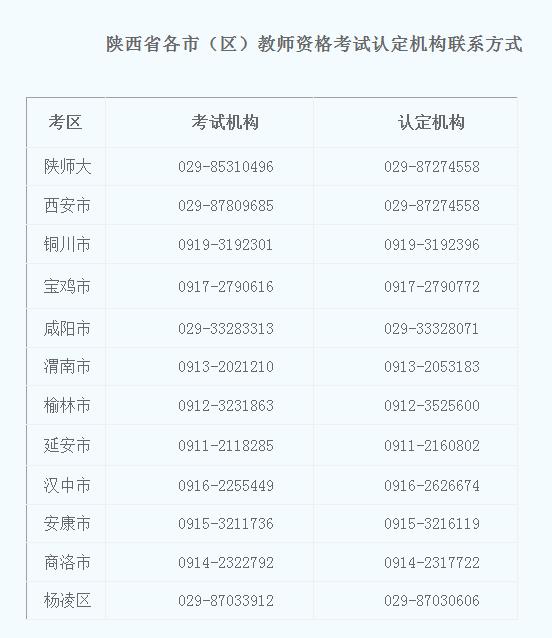 陕西2020上半年教师资格证考试笔试公告