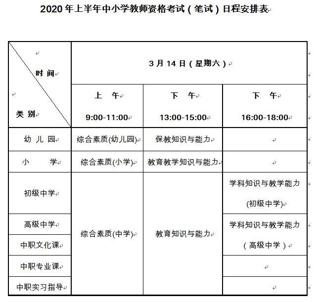 吉林2020上半年教师资格证考试笔试公告
