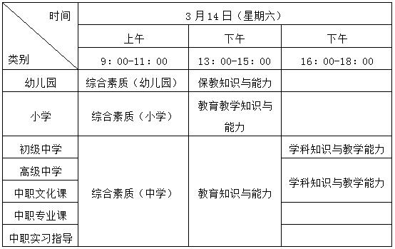 天津2020上半年教师资格证考试笔试公告