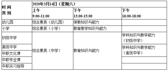 江西2020上半年教师资格证考试笔试公告