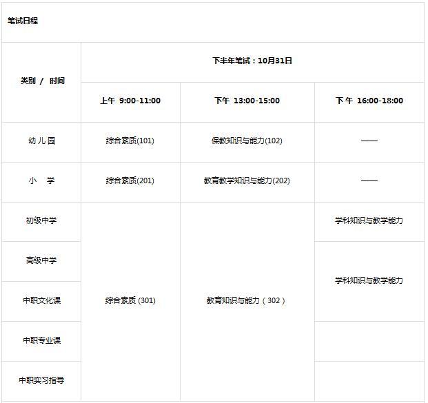 2020年河南教资笔试考试时间:10月31日