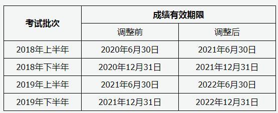 關于2020年山西教師資格證考試的相關問題說明