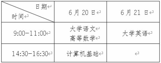 2020重慶統招專升本報名考試時間安排