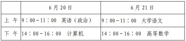 2020年山東省專升本考試報名明日開始