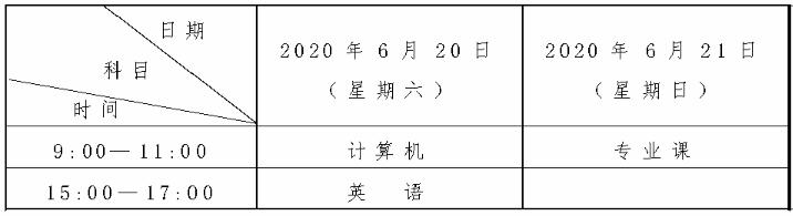 2020年甘肅專升本考試時間安排