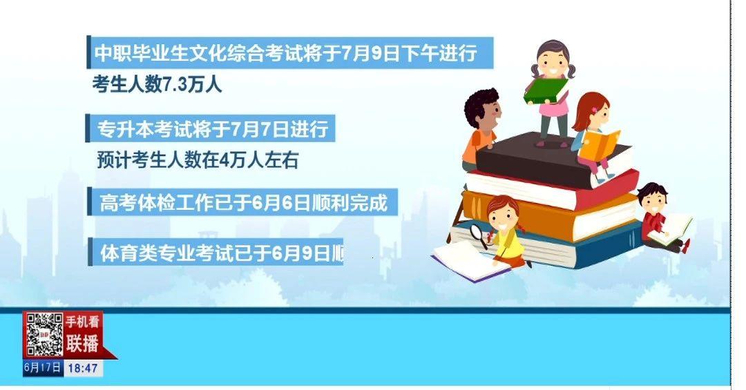 2020贵州专升本报考人数