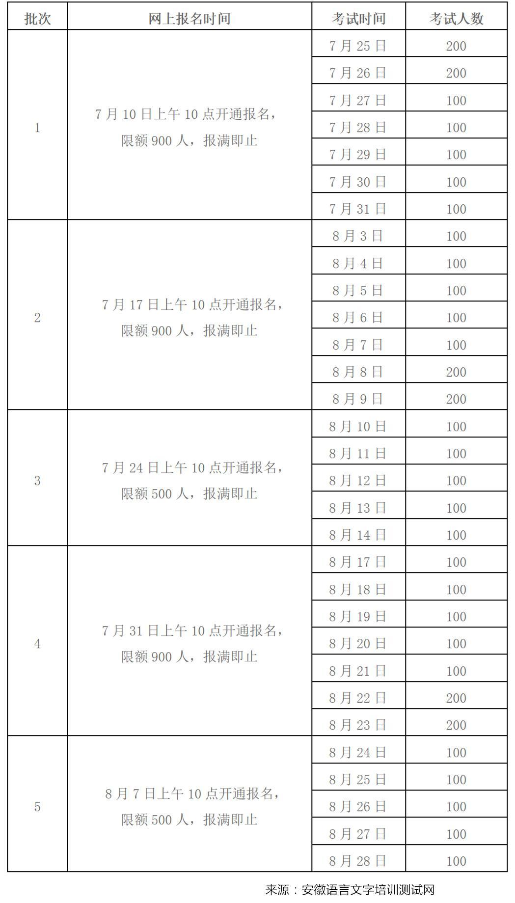 安徽合肥市2020年7月-8月普通话报名测试安排