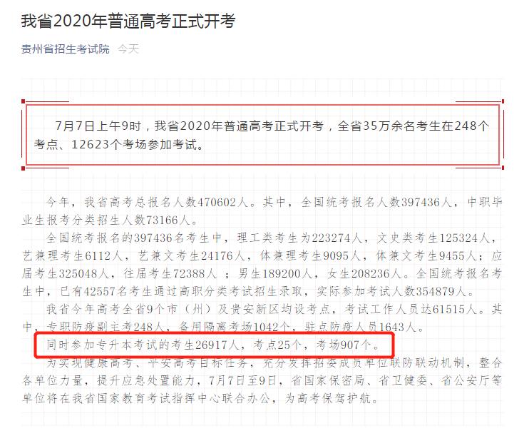 2020年贵州专升本报名人数