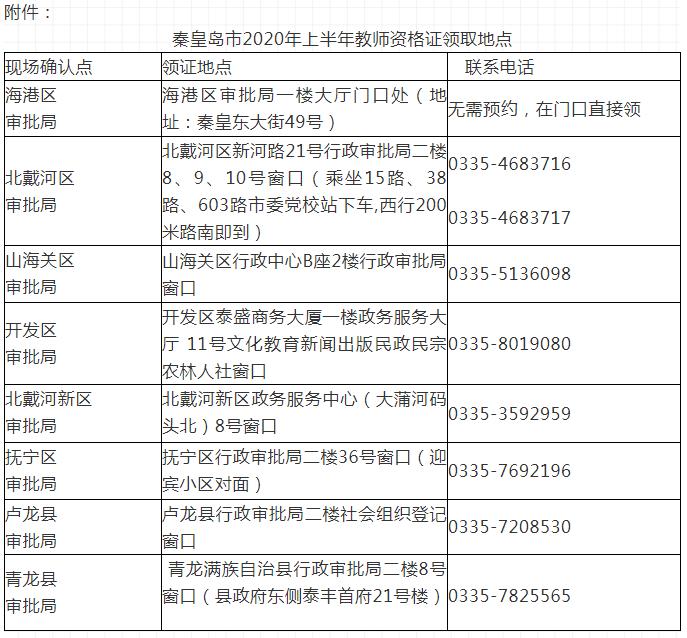 河北秦皇島市2020上半年教師資格證書領取通知