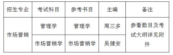2020年天津天獅學院專升本考試科目、教材及大綱