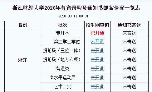 浙江財經大學專升本2020年錄取及通知書郵寄情況查詢入口已開通