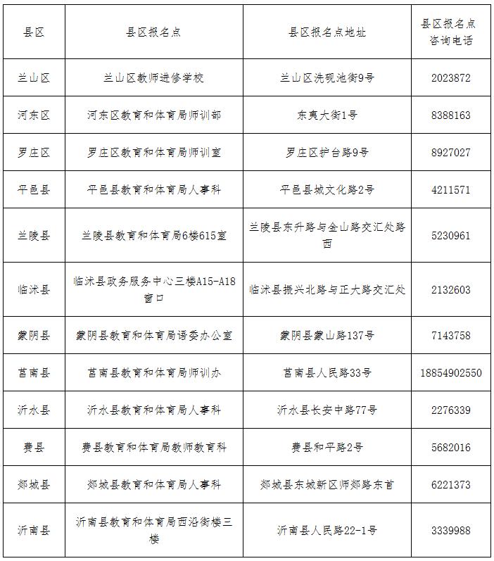 山东临沂市2020下半年普通话测试报名公告