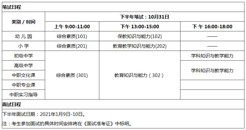 2020教师资格证考试时间安排