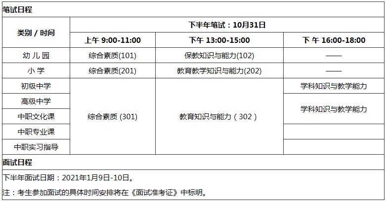 2020年教师资格证笔试、面试时间安排