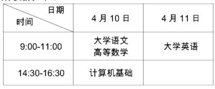 2021重庆专升本考试时间
