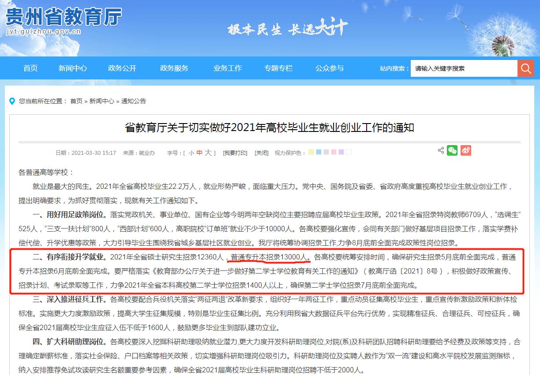 2021年贵州专升本招生计划13000人