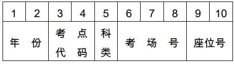重庆专升本准考证号怎么编排的?