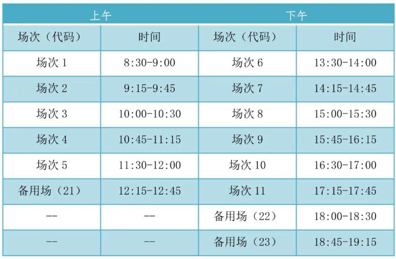 贵州2021年下半年英语四六级报名考试成绩查询时间安排
