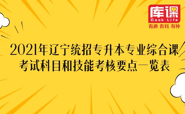 2021年辽宁统招专升本专业综合课考试科目和技能考核要点一览表