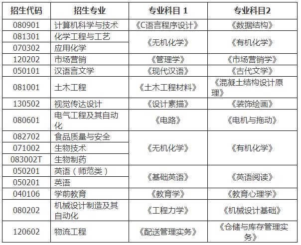 滨州学院专升本考试科目(含自荐)