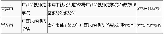 广西教师资格笔试咨询联系表