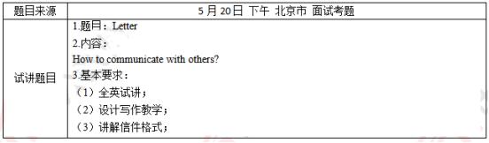 教师资格证考试高中英语面试真题