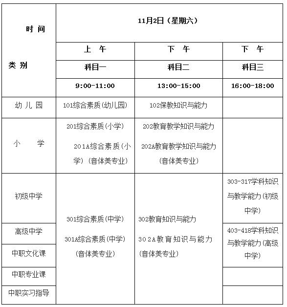 2019下半年海南教师资格考试