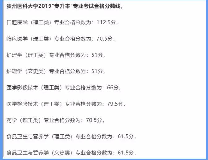 2019年贵州医科大学专升本分数线