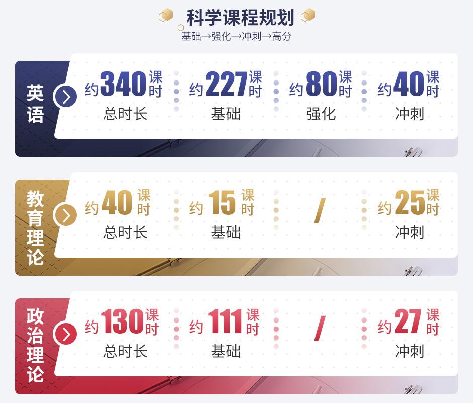 广东-英语+教育理论+政治理论_03.jpg