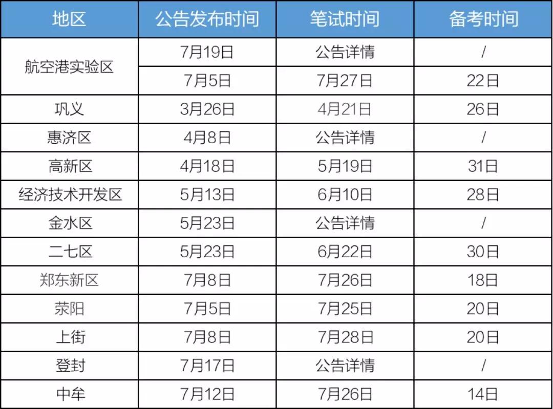 郑州招教考试2020公告