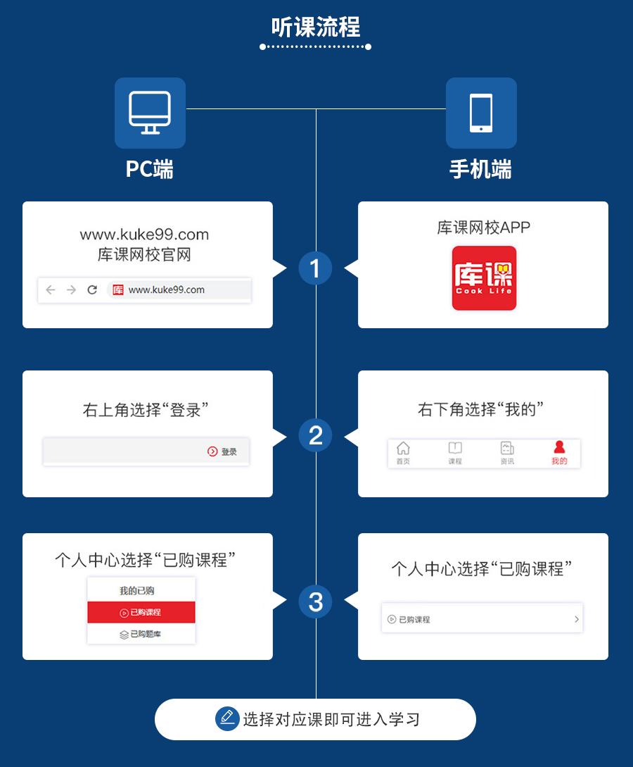 课程包装-考前冲刺班-广东管理_05.png