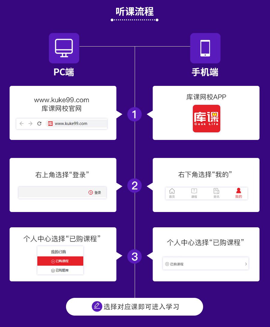 课程包装-考前冲刺班-广东教育-2_05.png