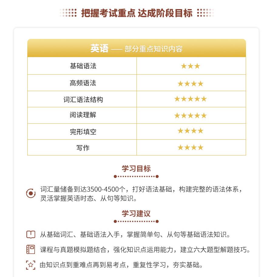 贵州全科基础班-英语+高数_03.jpg