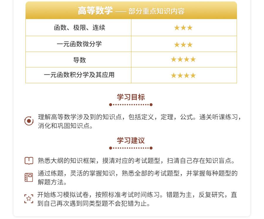 贵州全科基础班-英语+高数_04.jpg