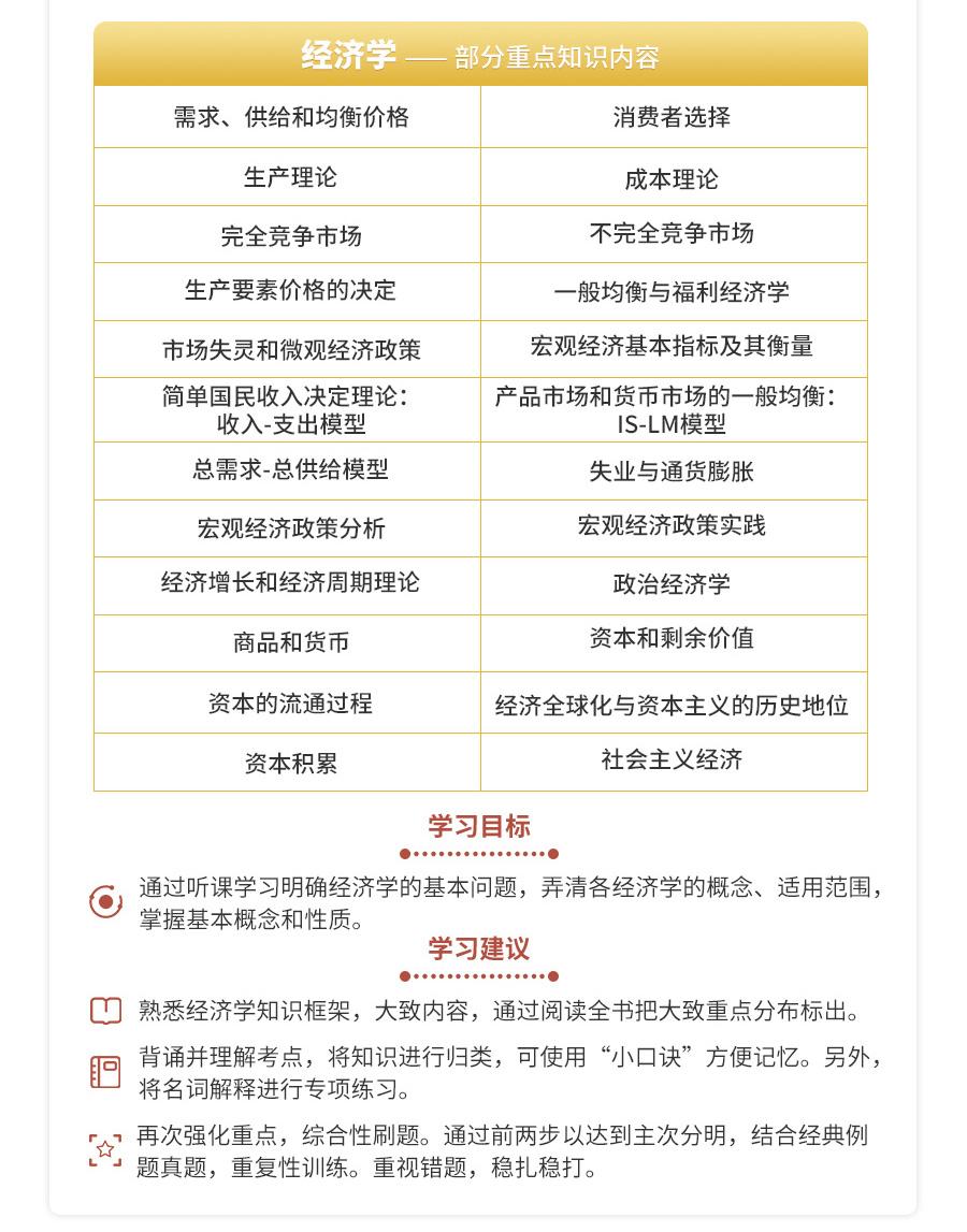 河南经济学全科基础班_04.jpg