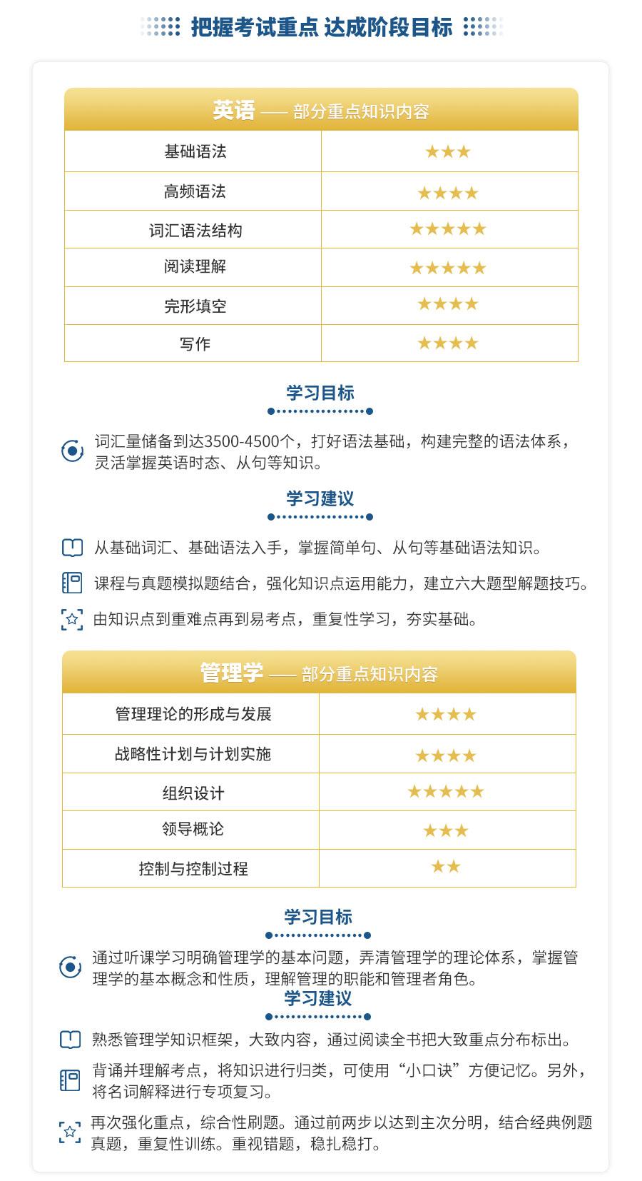 河南管理学全科基础班_03.jpg