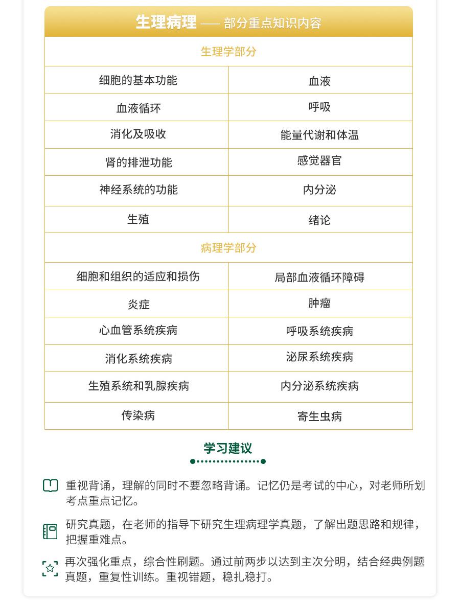 河南生理病理全科基础班_04.jpg
