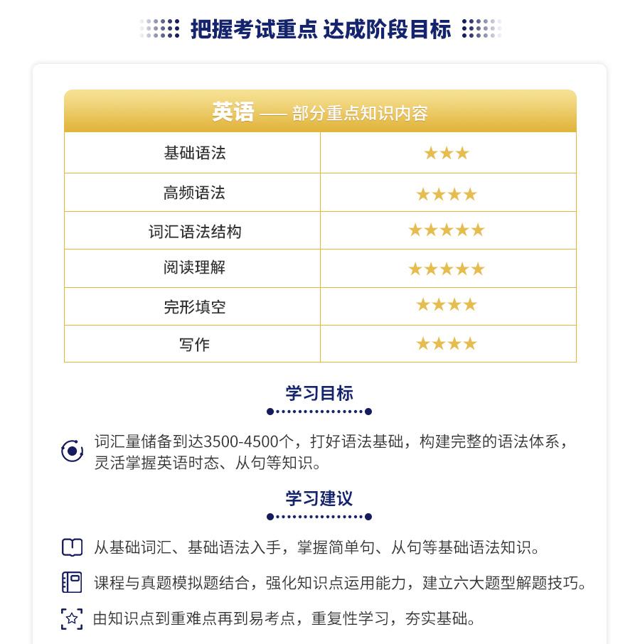 重庆全科基础语文_03.jpg
