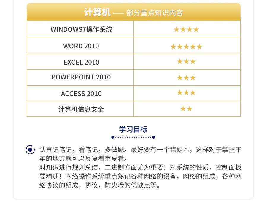 重庆全科基础语文_05.jpg
