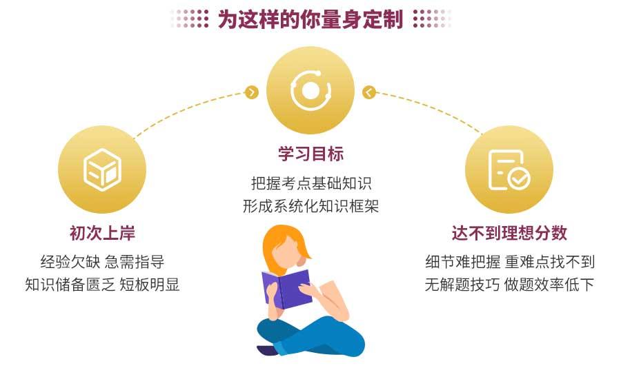河南全科基础法学_02.jpg