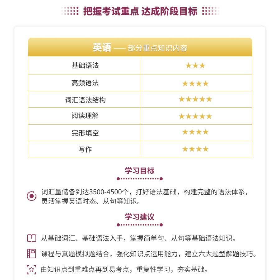 河南全科基础法学_04.jpg