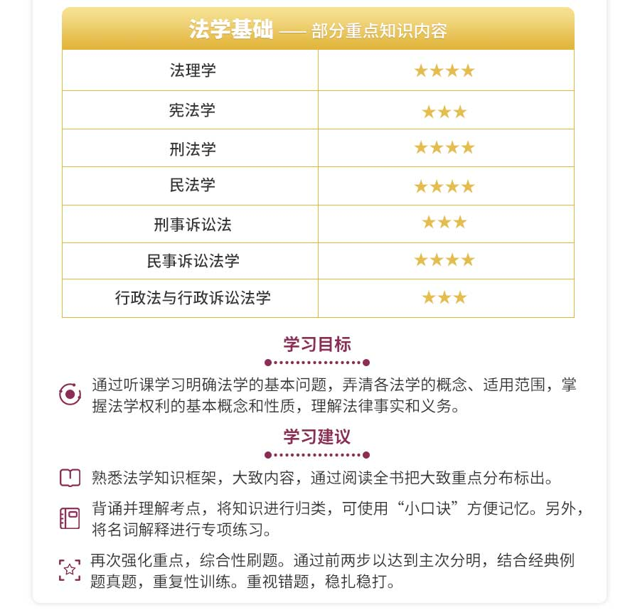 河南全科基础法学_05.jpg