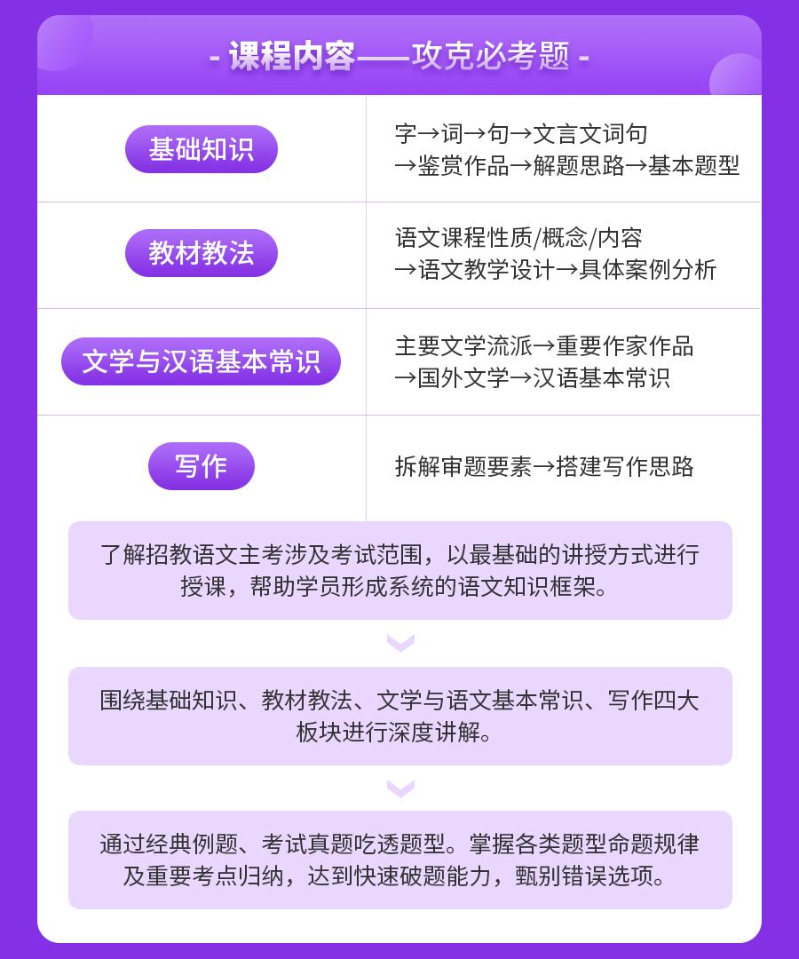 学科专业知识_03.png