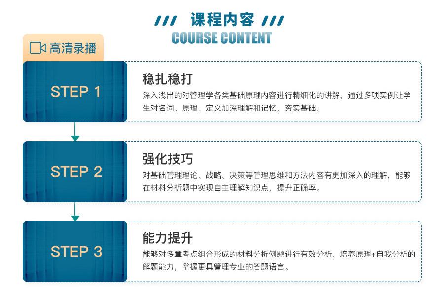 管理学-基础精讲_03.jpg