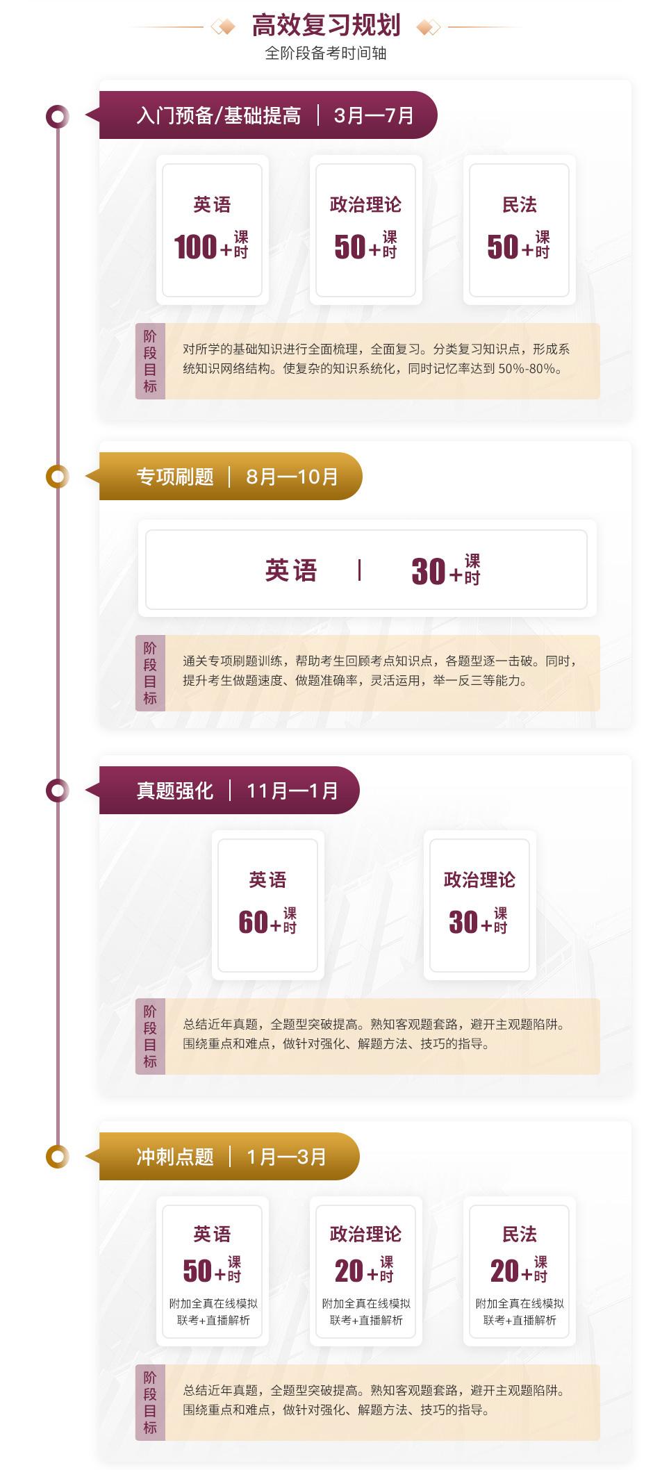 广东-民法.jpg