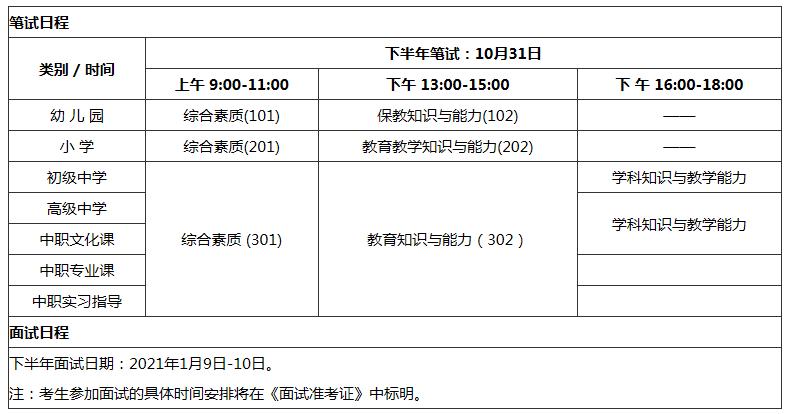 福建省2020年教师资格证考试时间安排